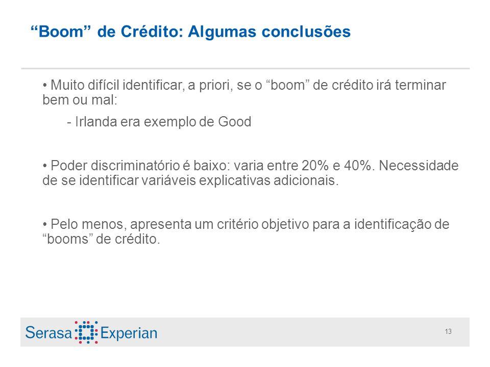 13 Boom de Crédito: Algumas conclusões Muito difícil identificar, a priori, se o boom de crédito irá terminar bem ou mal: - Irlanda era exemplo de Goo