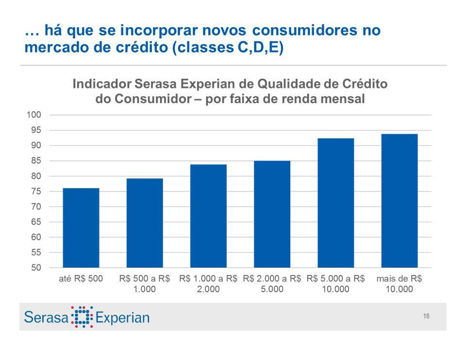 18 … há que se incorporar novos consumidores no mercado de crédito (classes C,D,E)