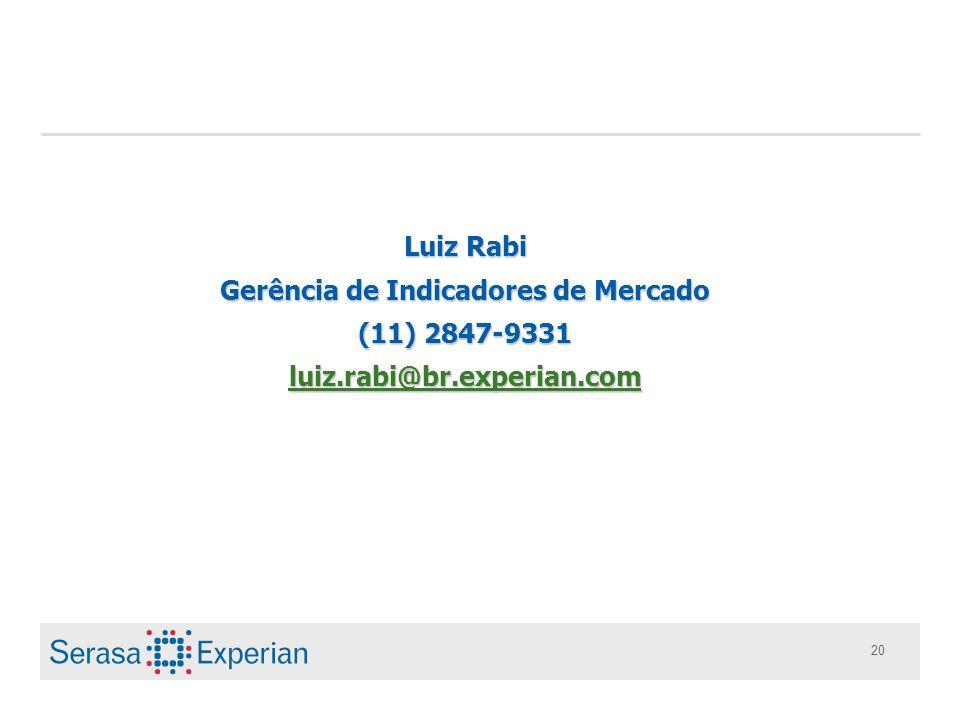 20 Luiz Rabi Gerência de Indicadores de Mercado (11) 2847-9331 luiz.rabi@br.experian.com