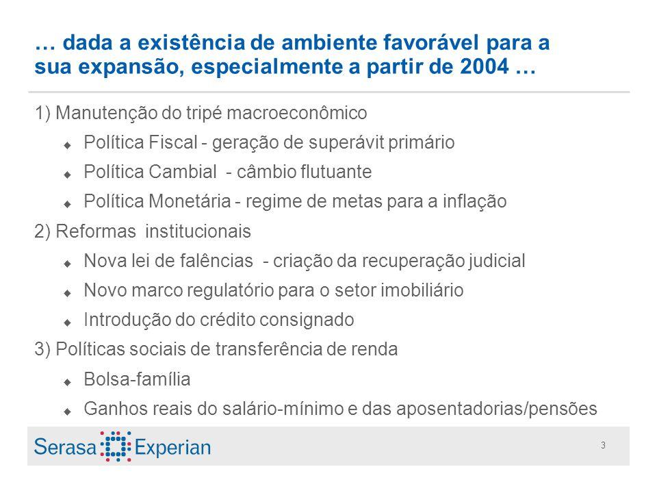 3 … dada a existência de ambiente favorável para a sua expansão, especialmente a partir de 2004 … 1) Manutenção do tripé macroeconômico u Política Fis