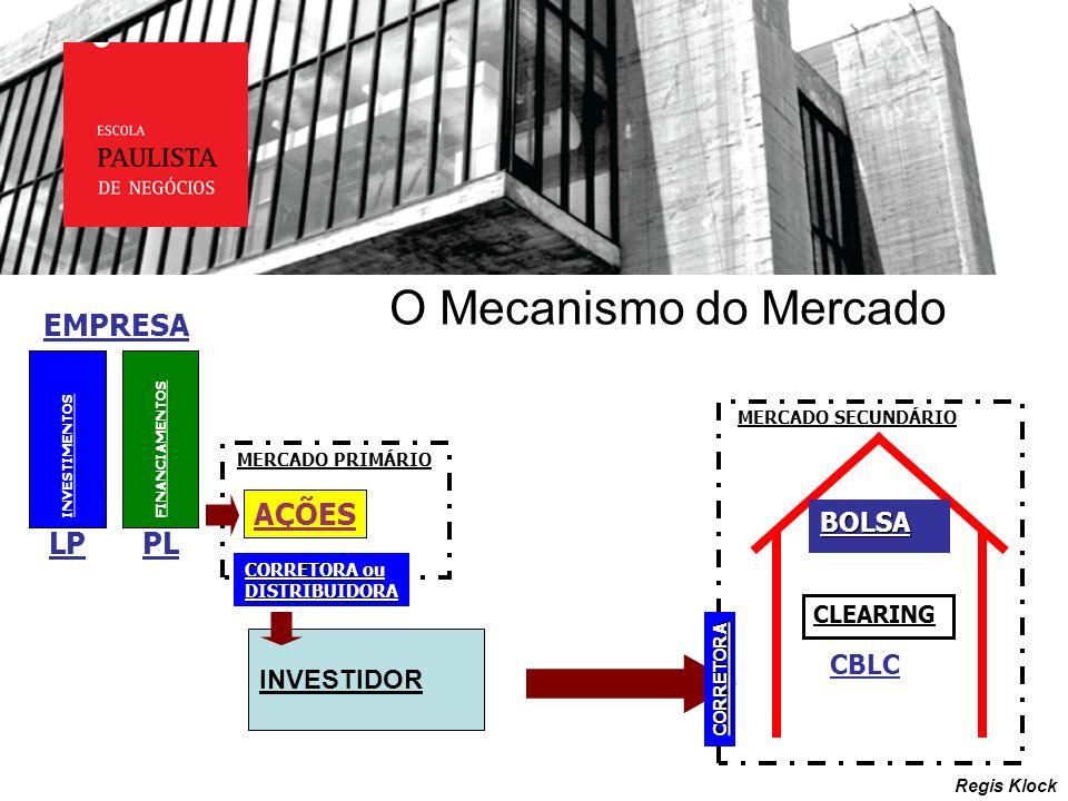 Regis Klock O Mecanismo do Mercado EMPRESA INVESTIMENTOSFINANCIAMENTOS LPPL MERCADO PRIMÁRIO BOLSA MERCADO SECUNDÁRIO CLEARING CBLC AÇÕES CORRETORA ou