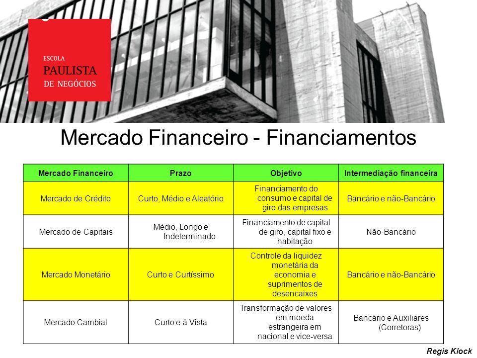 Regis Klock Mercado Financeiro - Financiamentos Mercado FinanceiroPrazoObjetivoIntermediação financeira Mercado de CréditoCurto, Médio e Aleatório Fin