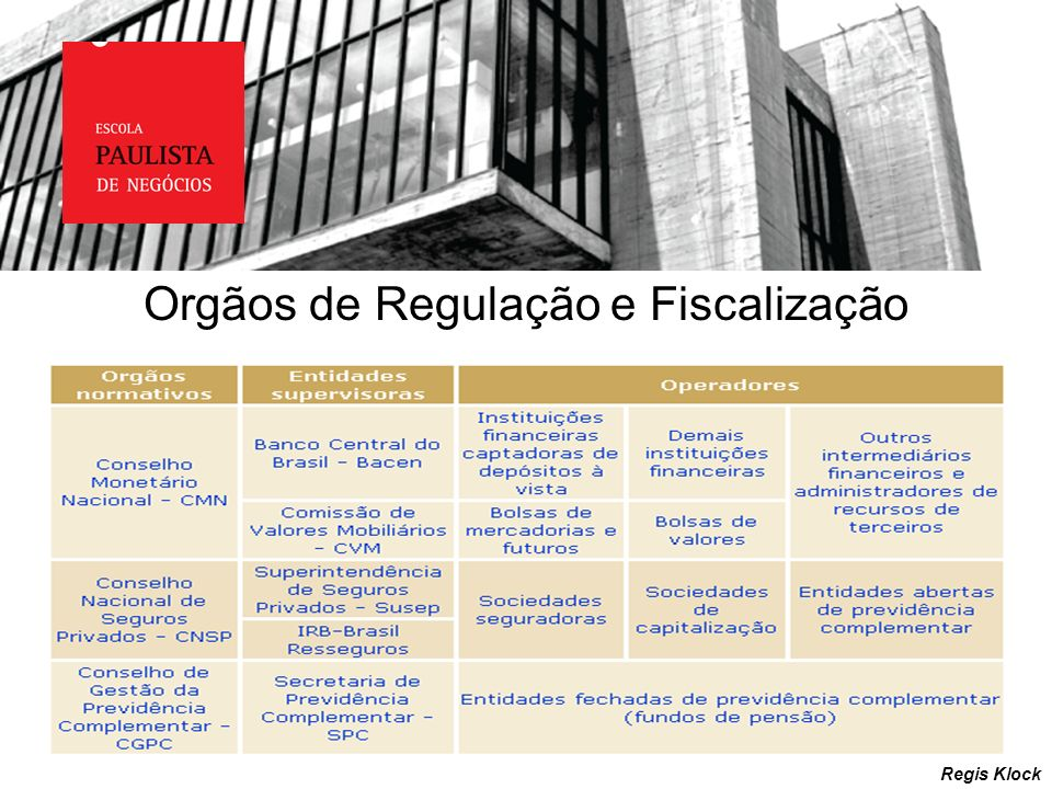 Orgãos de Regulação e Fiscalização Regis Klock