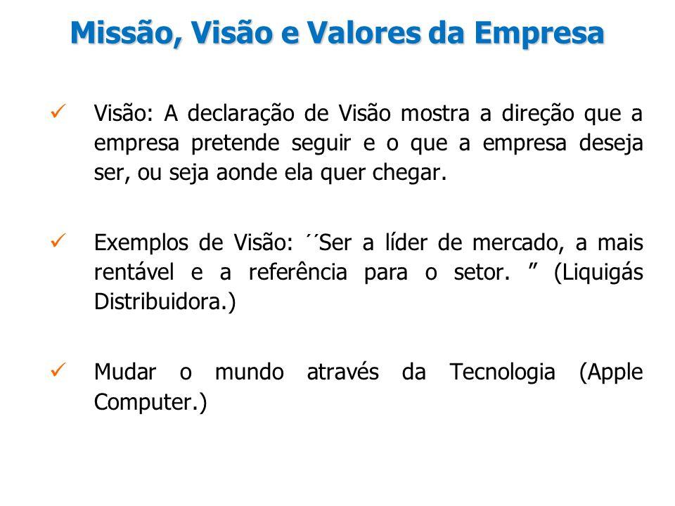 Missão, Visão e Valores da Empresa Visão: A declaração de Visão mostra a direção que a empresa pretende seguir e o que a empresa deseja ser, ou seja a