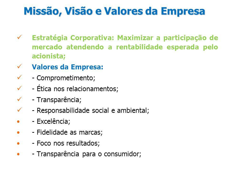 Missão, Visão e Valores da Empresa Estratégia Corporativa: Maximizar a participação de mercado atendendo a rentabilidade esperada pelo acionista; Valo
