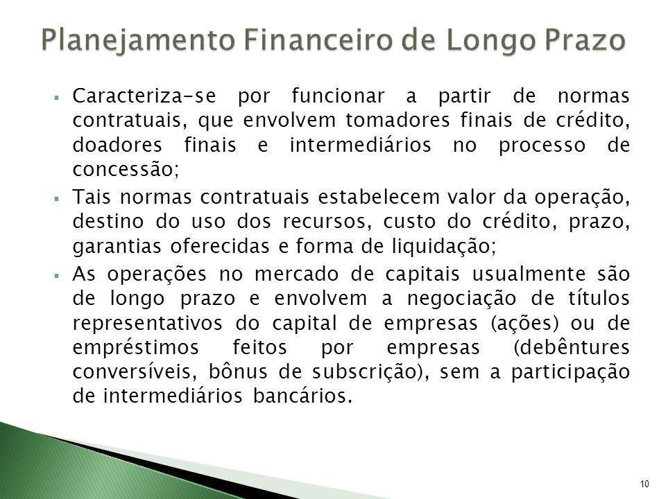 Caracteriza-se por funcionar a partir de normas contratuais, que envolvem tomadores finais de crédito, doadores finais e intermediários no processo de