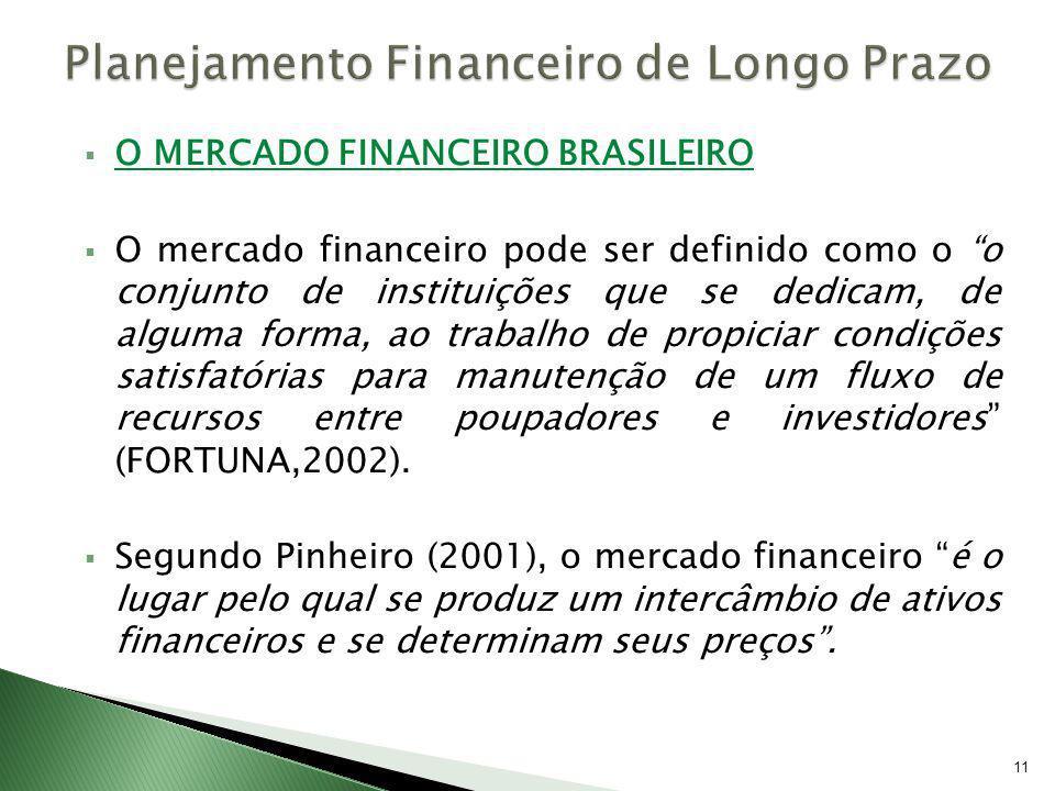 O MERCADO FINANCEIRO BRASILEIRO O mercado financeiro pode ser definido como o o conjunto de instituições que se dedicam, de alguma forma, ao trabalho