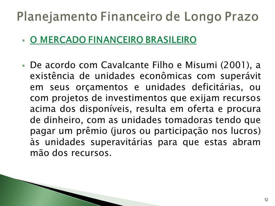 O MERCADO FINANCEIRO BRASILEIRO De acordo com Cavalcante Filho e Misumi (2001), a existência de unidades econômicas com superávit em seus orçamentos e