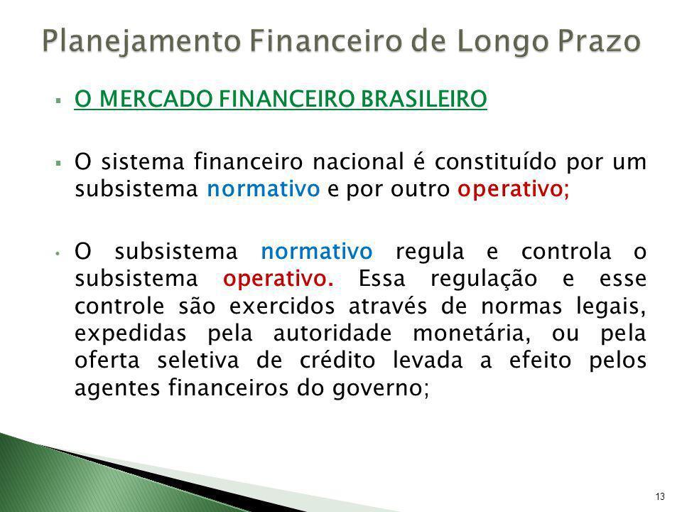O MERCADO FINANCEIRO BRASILEIRO O sistema financeiro nacional é constituído por um subsistema normativo e por outro operativo; O subsistema normativo