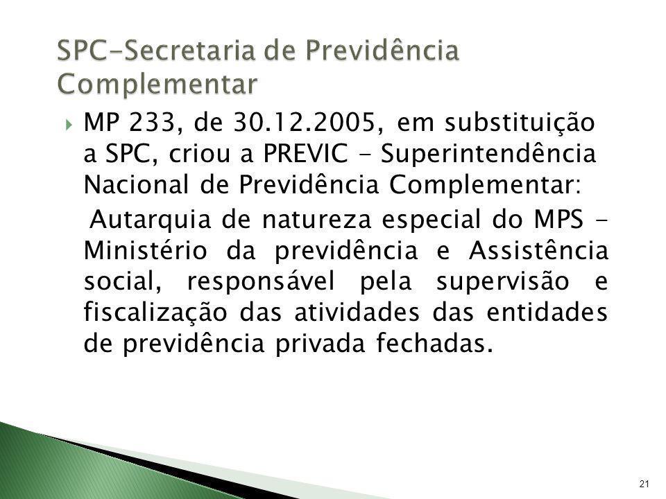 21 MP 233, de 30.12.2005, em substituição a SPC, criou a PREVIC - Superintendência Nacional de Previdência Complementar: Autarquia de natureza especia