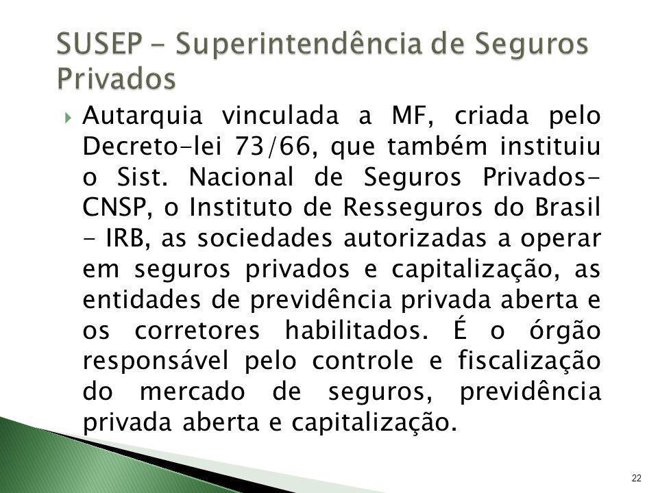 22 Autarquia vinculada a MF, criada pelo Decreto-lei 73/66, que também instituiu o Sist. Nacional de Seguros Privados- CNSP, o Instituto de Resseguros