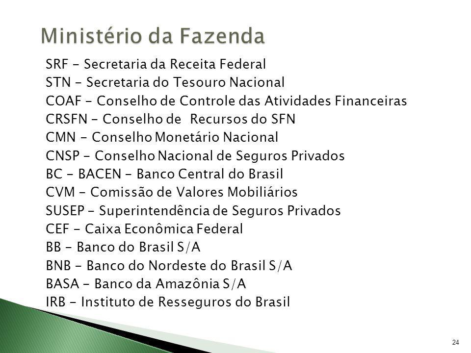 24 SRF - Secretaria da Receita Federal STN - Secretaria do Tesouro Nacional COAF - Conselho de Controle das Atividades Financeiras CRSFN - Conselho de