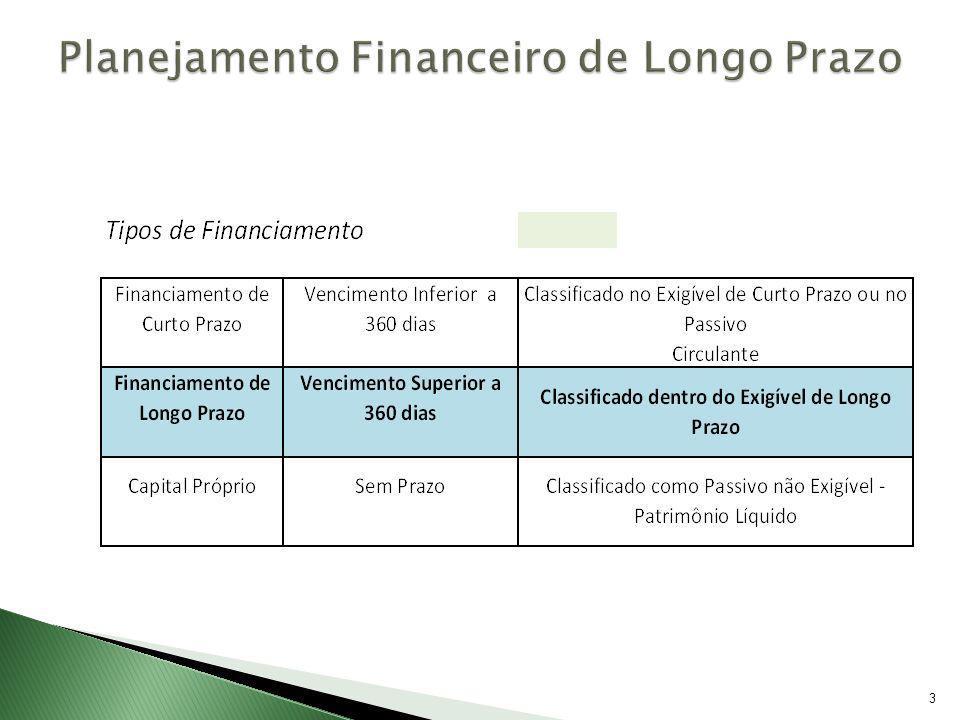 Fontes de Recursos do mercado de Crédito no Brasil Tais bancos possuem uma quantidade significativa de linhas de crédito que são oferecidas as empresas; Vamos agora abordar com maior profundidade os principais bancos de desenvolvimento, dando especial enfoque ao sistema BNDES; 44