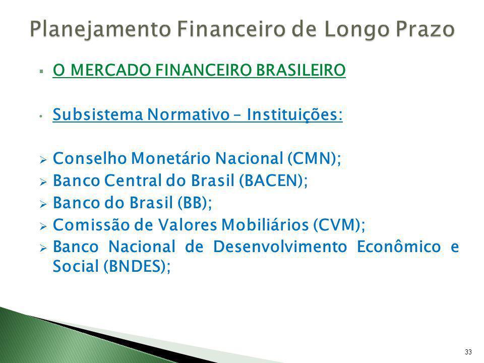 O MERCADO FINANCEIRO BRASILEIRO Subsistema Normativo – Instituições: Conselho Monetário Nacional (CMN); Banco Central do Brasil (BACEN); Banco do Bras