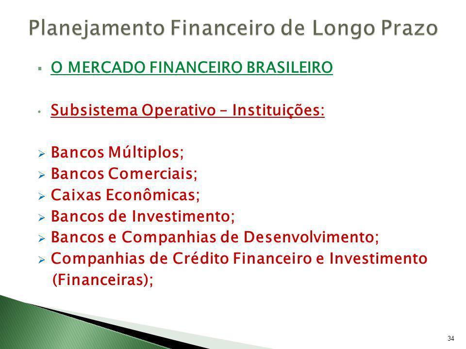 O MERCADO FINANCEIRO BRASILEIRO Subsistema Operativo – Instituições: Bancos Múltiplos; Bancos Comerciais; Caixas Econômicas; Bancos de Investimento; B