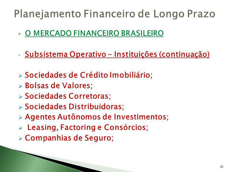 O MERCADO FINANCEIRO BRASILEIRO Subsistema Operativo – Instituições (continuação) Sociedades de Crédito Imobiliário; Bolsas de Valores; Sociedades Cor