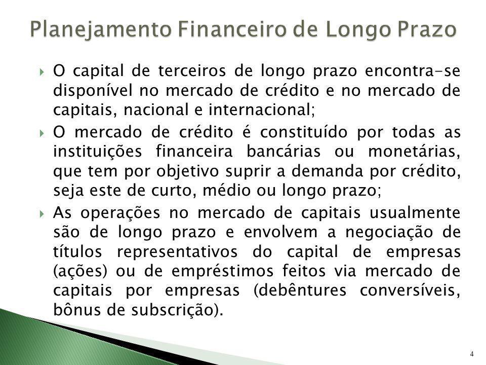 O capital de terceiros de longo prazo encontra-se disponível no mercado de crédito e no mercado de capitais, nacional e internacional; O mercado de cr