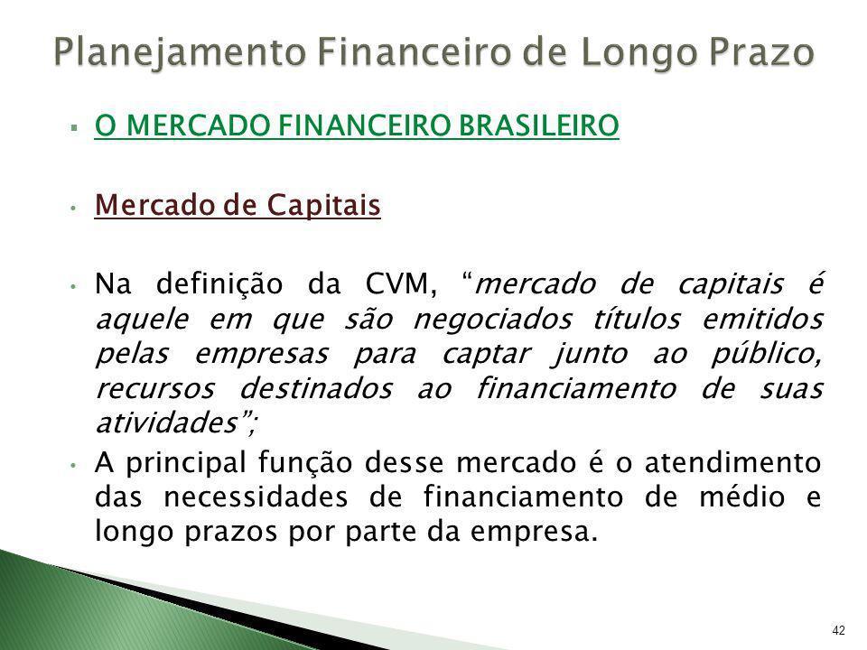 O MERCADO FINANCEIRO BRASILEIRO Mercado de Capitais Na definição da CVM, mercado de capitais é aquele em que são negociados títulos emitidos pelas emp