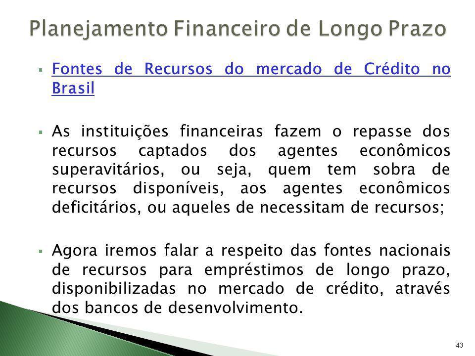 Fontes de Recursos do mercado de Crédito no Brasil As instituições financeiras fazem o repasse dos recursos captados dos agentes econômicos superavitá