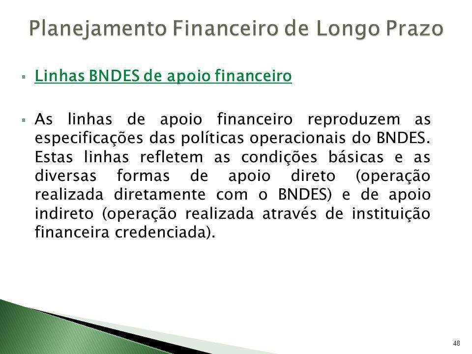 Linhas BNDES de apoio financeiro As linhas de apoio financeiro reproduzem as especificações das políticas operacionais do BNDES. Estas linhas refletem