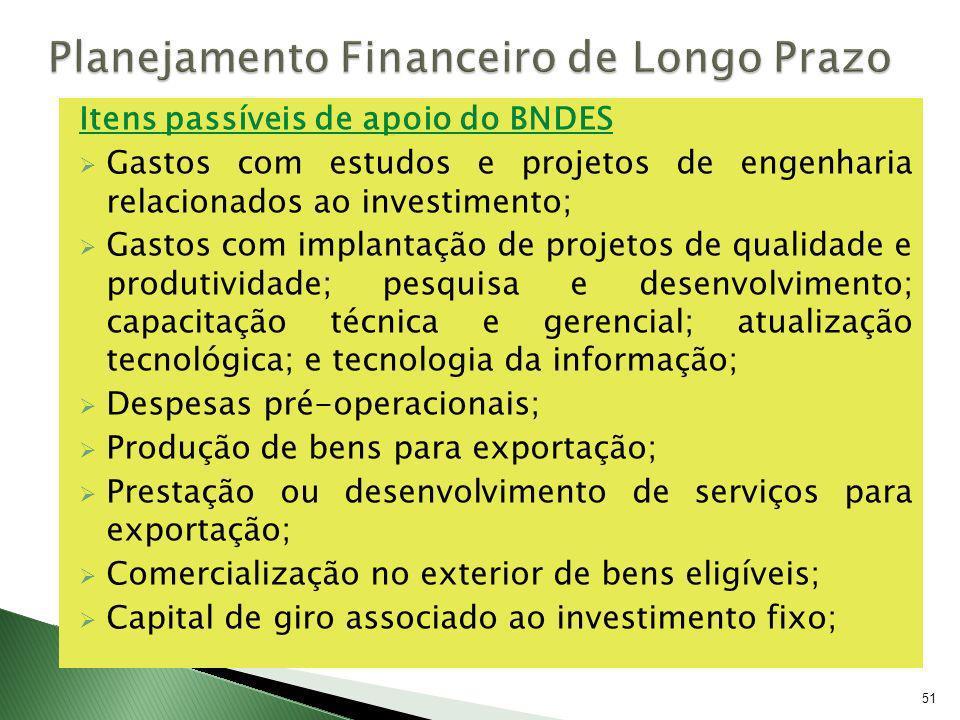 Itens passíveis de apoio do BNDES Gastos com estudos e projetos de engenharia relacionados ao investimento; Gastos com implantação de projetos de qual