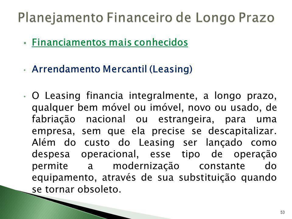 Financiamentos mais conhecidos Arrendamento Mercantil (Leasing) O Leasing financia integralmente, a longo prazo, qualquer bem móvel ou imóvel, novo ou