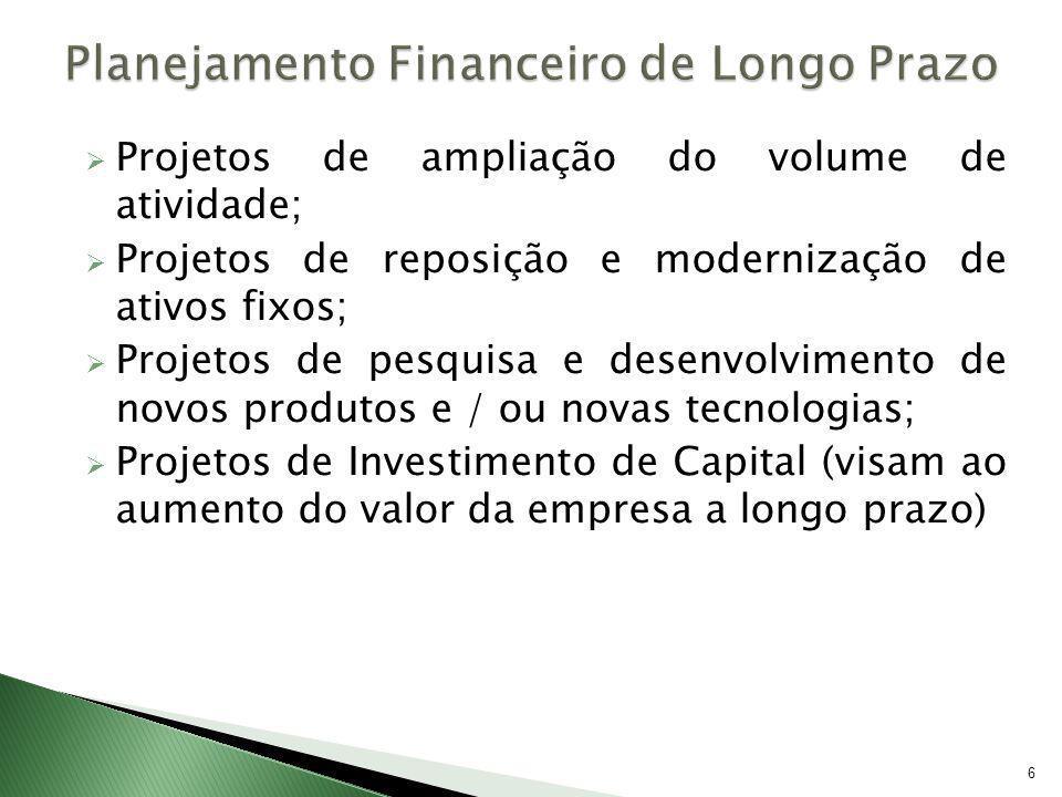 Projetos de ampliação do volume de atividade; Projetos de reposição e modernização de ativos fixos; Projetos de pesquisa e desenvolvimento de novos pr