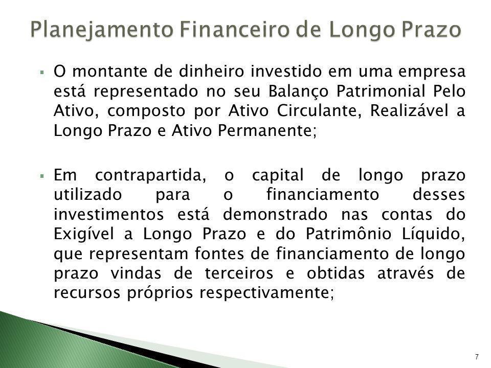 O montante de dinheiro investido em uma empresa está representado no seu Balanço Patrimonial Pelo Ativo, composto por Ativo Circulante, Realizável a L