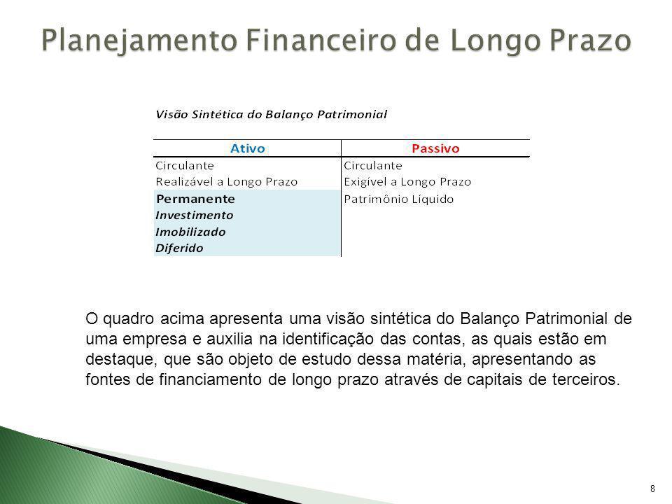 8 O quadro acima apresenta uma visão sintética do Balanço Patrimonial de uma empresa e auxilia na identificação das contas, as quais estão em destaque