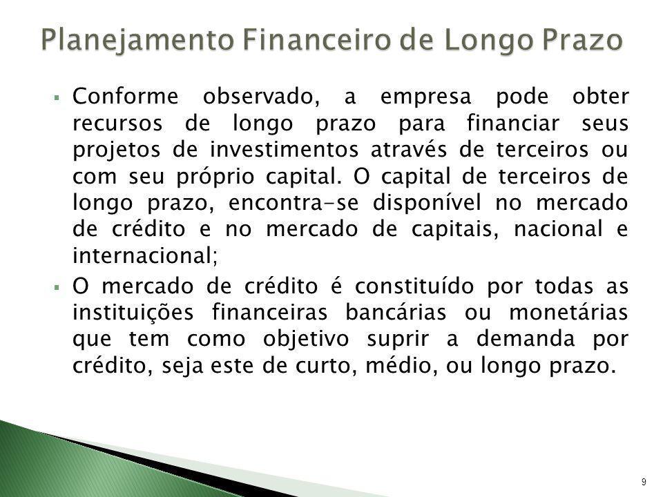 20 Órgão normativo responsável pelo desenvolvimento, disciplina e fiscalização do mercado de ações, notas promissórias (commercial papers) e debêntures.