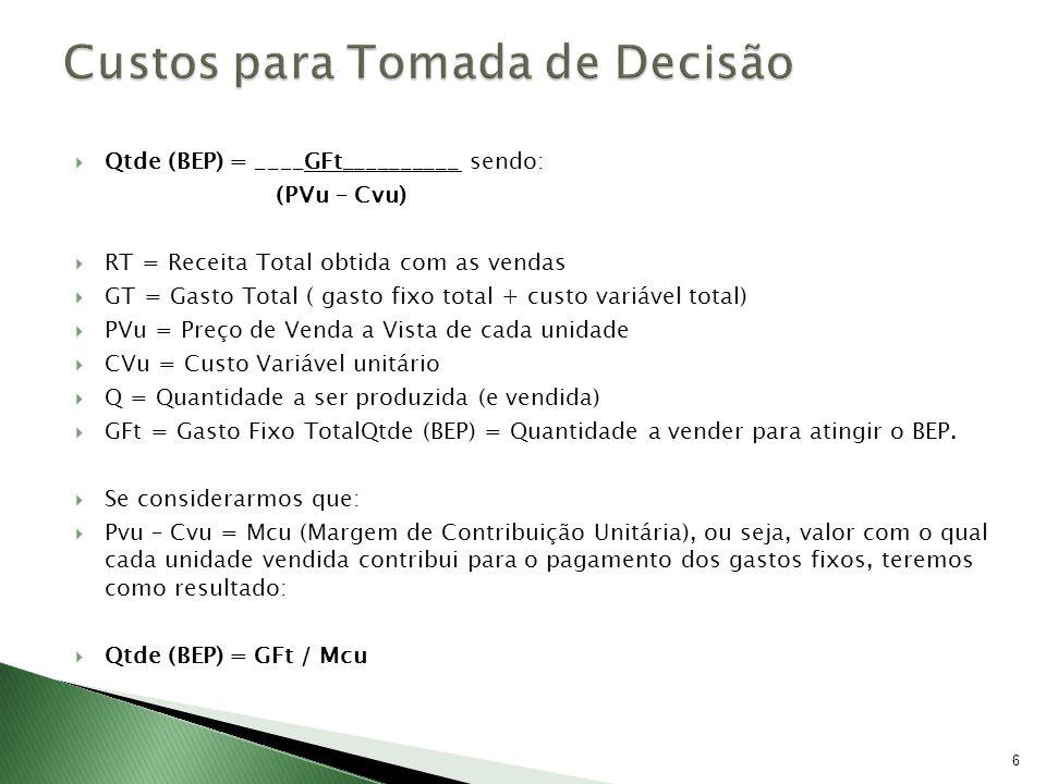 6 Qtde (BEP) = ____GFt__________ sendo: (PVu – Cvu) RT = Receita Total obtida com as vendas GT = Gasto Total ( gasto fixo total + custo variável total
