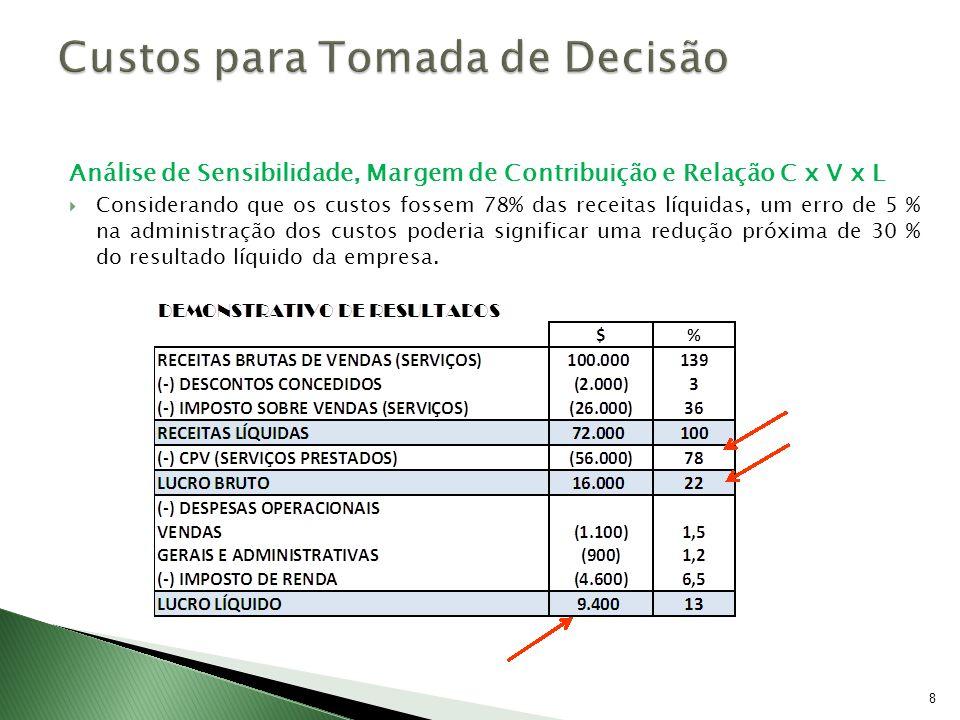 8 Análise de Sensibilidade, Margem de Contribuição e Relação C x V x L Considerando que os custos fossem 78% das receitas líquidas, um erro de 5 % na