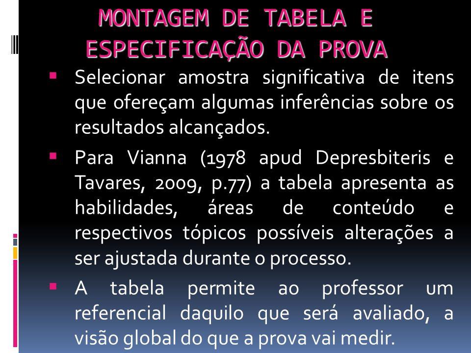 MONTAGEM DE TABELA E ESPECIFICAÇÃO DA PROVA Selecionar amostra significativa de itens que ofereçam algumas inferências sobre os resultados alcançados.