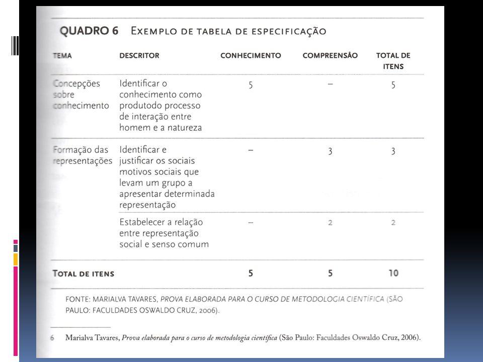 REFERÊNCIA DEPRESBITERIS, L.TAVARES, M. Diversificar é preciso...
