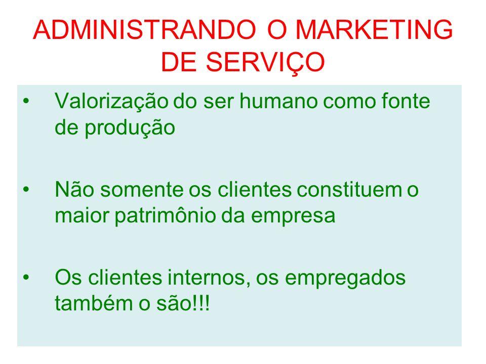 ADMINISTRANDO O MARKETING DE SERVIÇO Valorização do ser humano como fonte de produção Não somente os clientes constituem o maior patrimônio da empresa