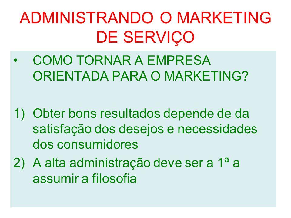 ADMINISTRANDO O MARKETING DE SERVIÇO 3) Deptº que demonstram preocupação comk o cliente: SAC, telefones diretos para reclamação, etc 4) Monitorar as alterações do mercado