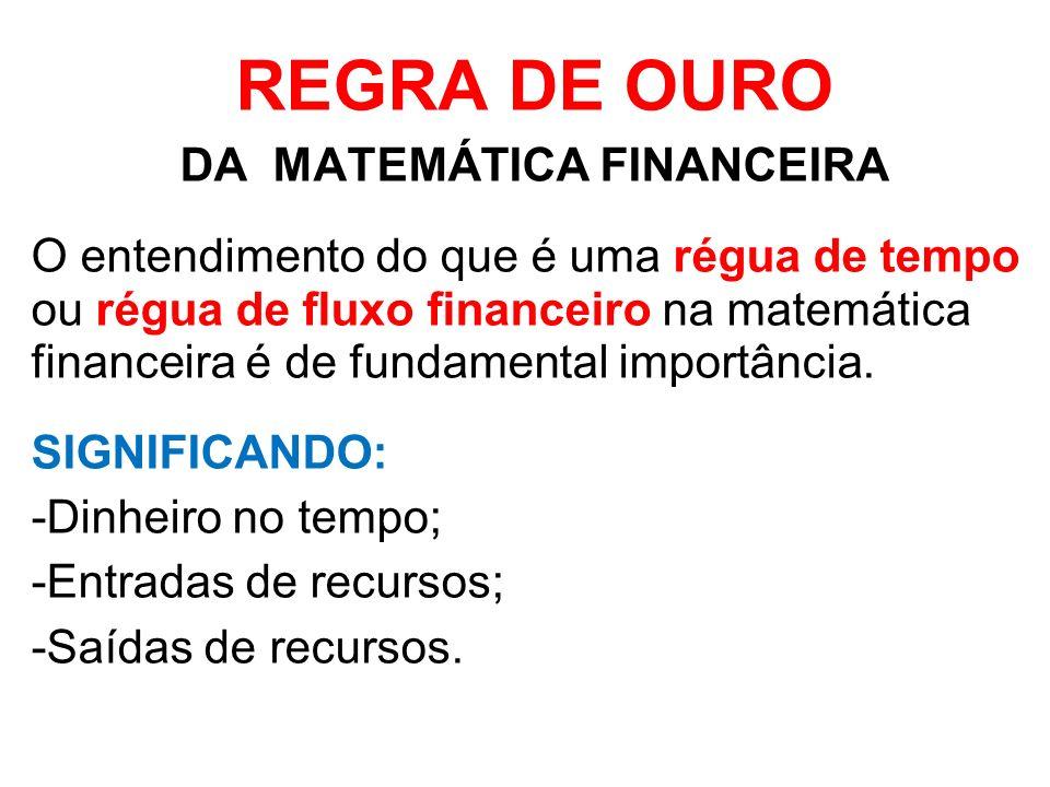 REGRA DE OURO DA MATEMÁTICA FINANCEIRA O entendimento do que é uma régua de tempo ou régua de fluxo financeiro na matemática financeira é de fundament