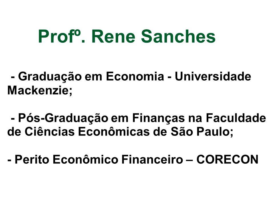 Profº. Rene Sanches - Graduação em Economia - Universidade Mackenzie; - Pós-Graduação em Finanças na Faculdade de Ciências Econômicas de São Paulo; -