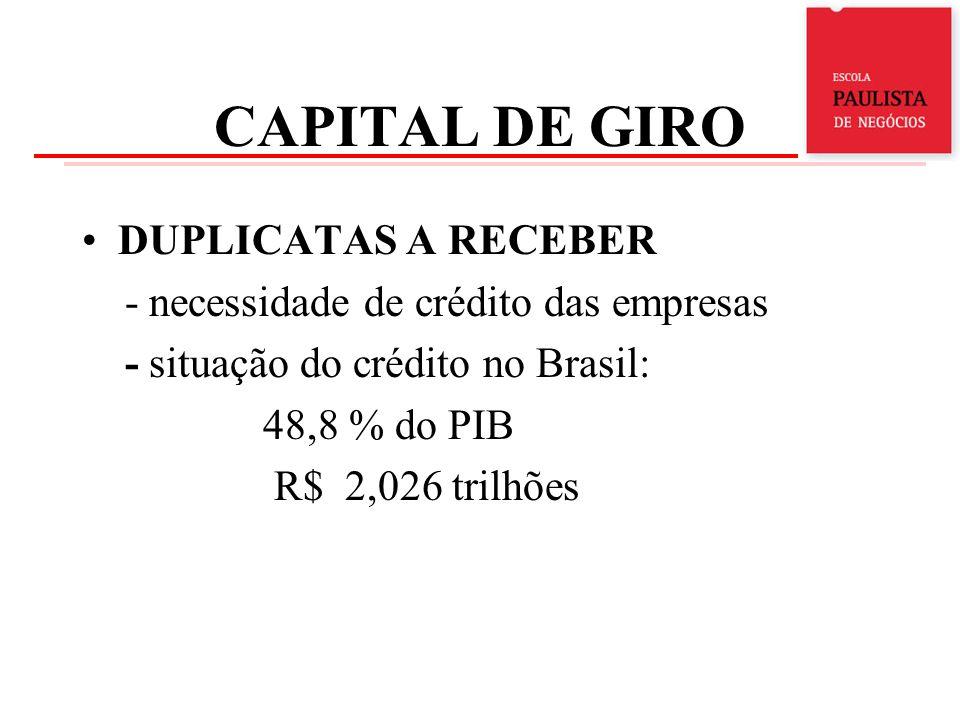 CAPITAL DE GIRO DUPLICATAS A RECEBER - necessidade de crédito das empresas - situação do crédito no Brasil: 48,8 % do PIB R$ 2,026 trilhões