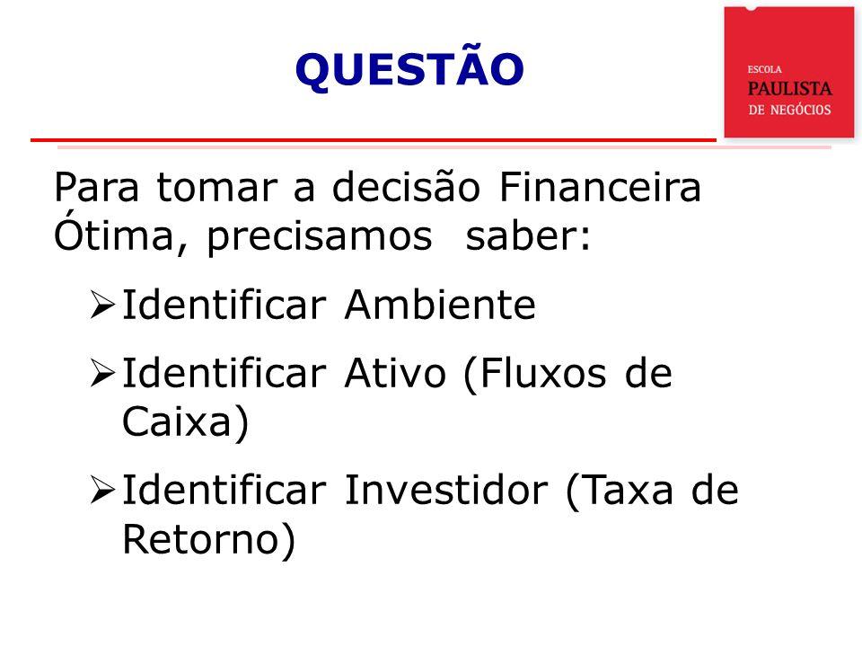 QUESTÃO Para tomar a decisão Financeira Ótima, precisamos saber: Identificar Ambiente Identificar Ativo (Fluxos de Caixa) Identificar Investidor (Taxa de Retorno)