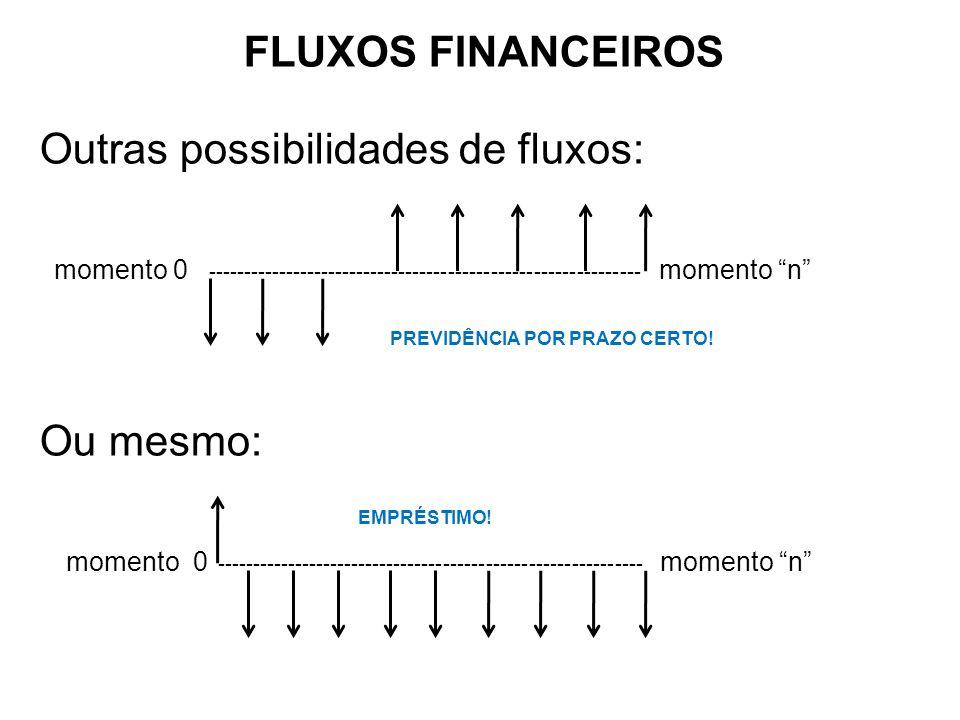 FLUXOS FINANCEIROS Outras possibilidades de fluxos: momento 0 ------------------------------------------------------------- momento n PREVIDÊNCIA POR