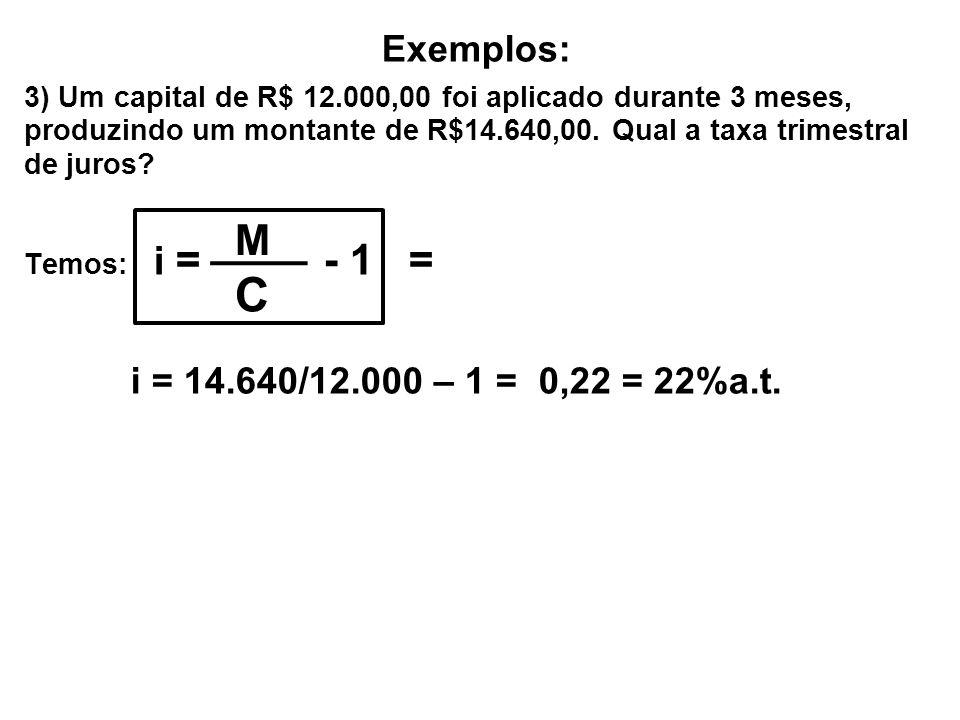Exemplos: 3) Um capital de R$ 12.000,00 foi aplicado durante 3 meses, produzindo um montante de R$14.640,00. Qual a taxa trimestral de juros? Temos: i