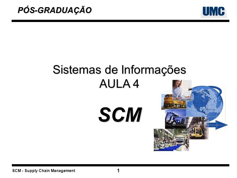 SCM - Supply Chain Management 1 PÓS-GRADUAÇÃO PÓS-GRADUAÇÃO Sistemas de Informações AULA 4 SCM