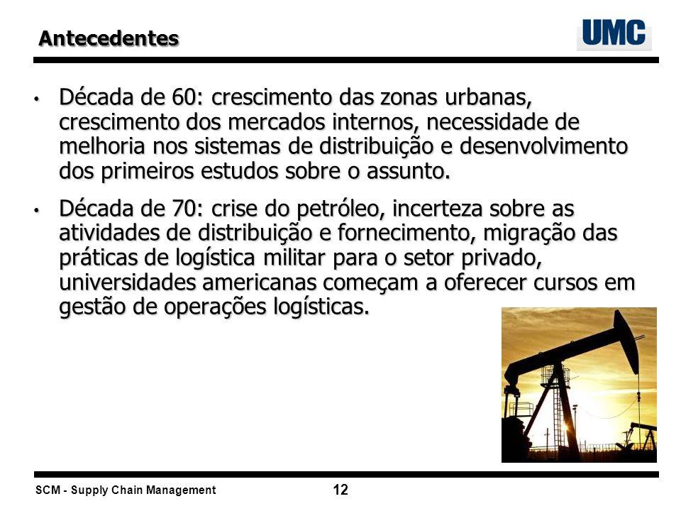 SCM - Supply Chain Management 12 Década de 60: crescimento das zonas urbanas, crescimento dos mercados internos, necessidade de melhoria nos sistemas