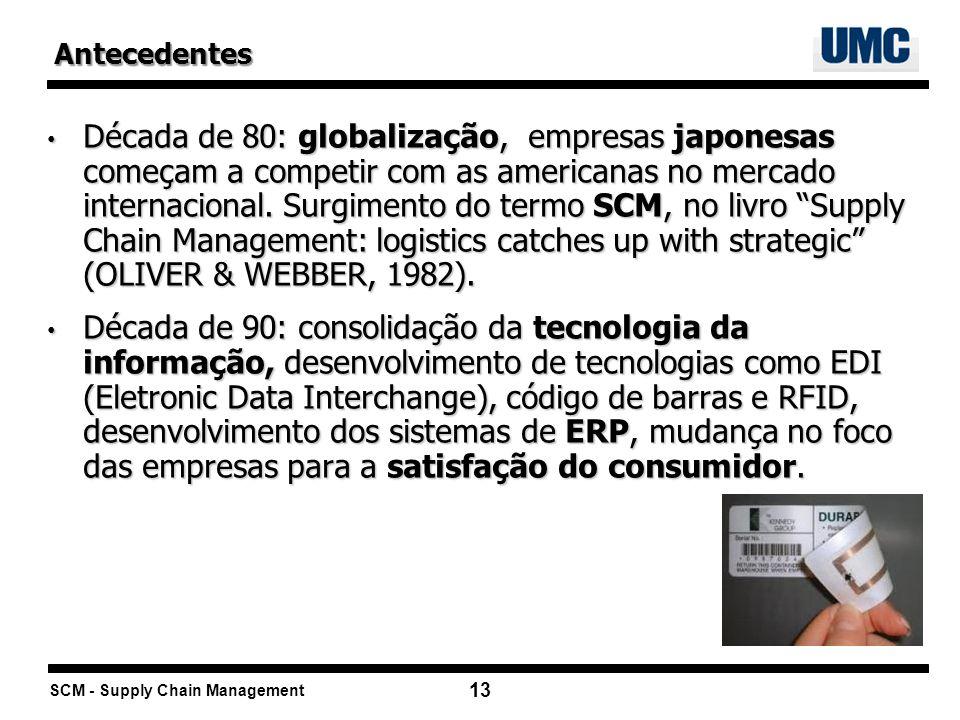 SCM - Supply Chain Management 13 Década de 80: globalização, empresas japonesas começam a competir com as americanas no mercado internacional. Surgime