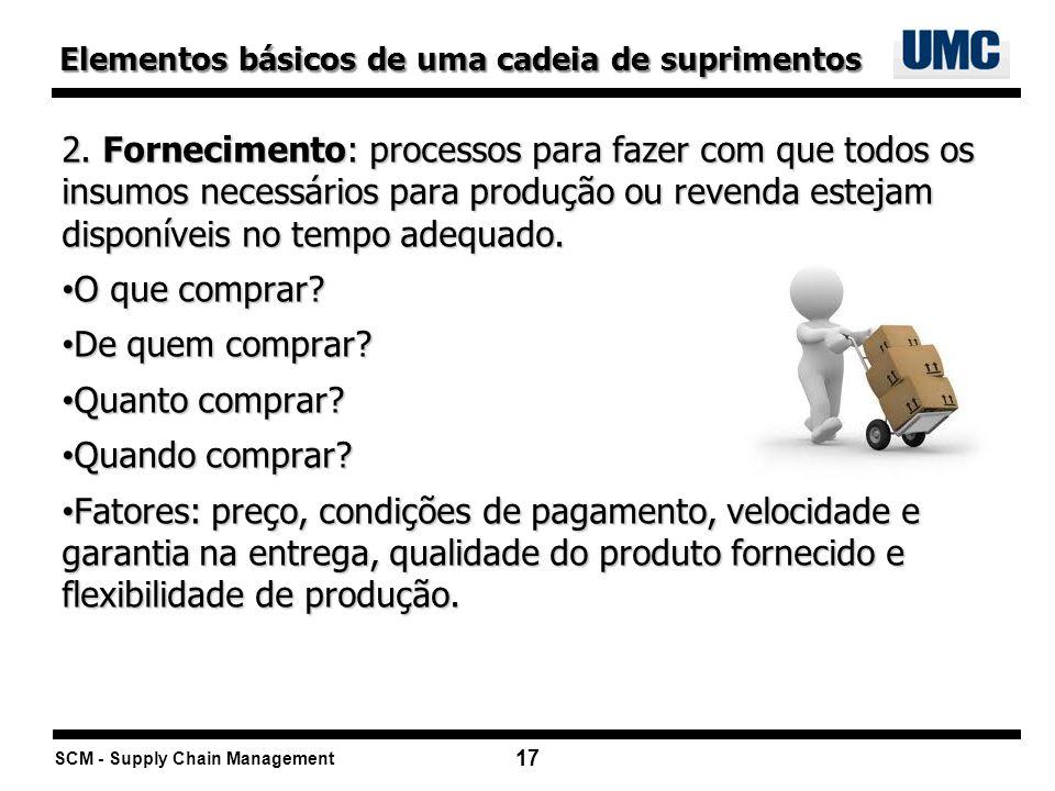 SCM - Supply Chain Management 17 2. Fornecimento: processos para fazer com que todos os insumos necessários para produção ou revenda estejam disponíve