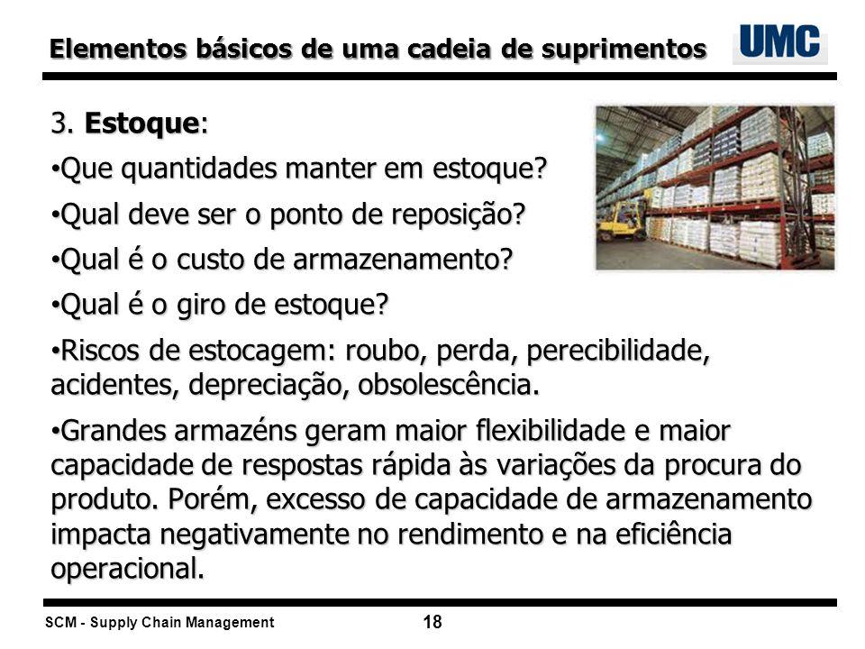 SCM - Supply Chain Management 18 3. Estoque: Que quantidades manter em estoque? Que quantidades manter em estoque? Qual deve ser o ponto de reposição?