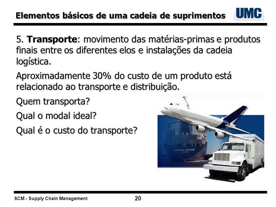 SCM - Supply Chain Management 20 5. Transporte: movimento das matérias-primas e produtos finais entre os diferentes elos e instalações da cadeia logís