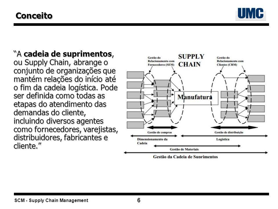 SCM - Supply Chain Management 6 A cadeia de suprimentos, ou Supply Chain, abrange o conjunto de organizações que mantém relações do início até o fim d