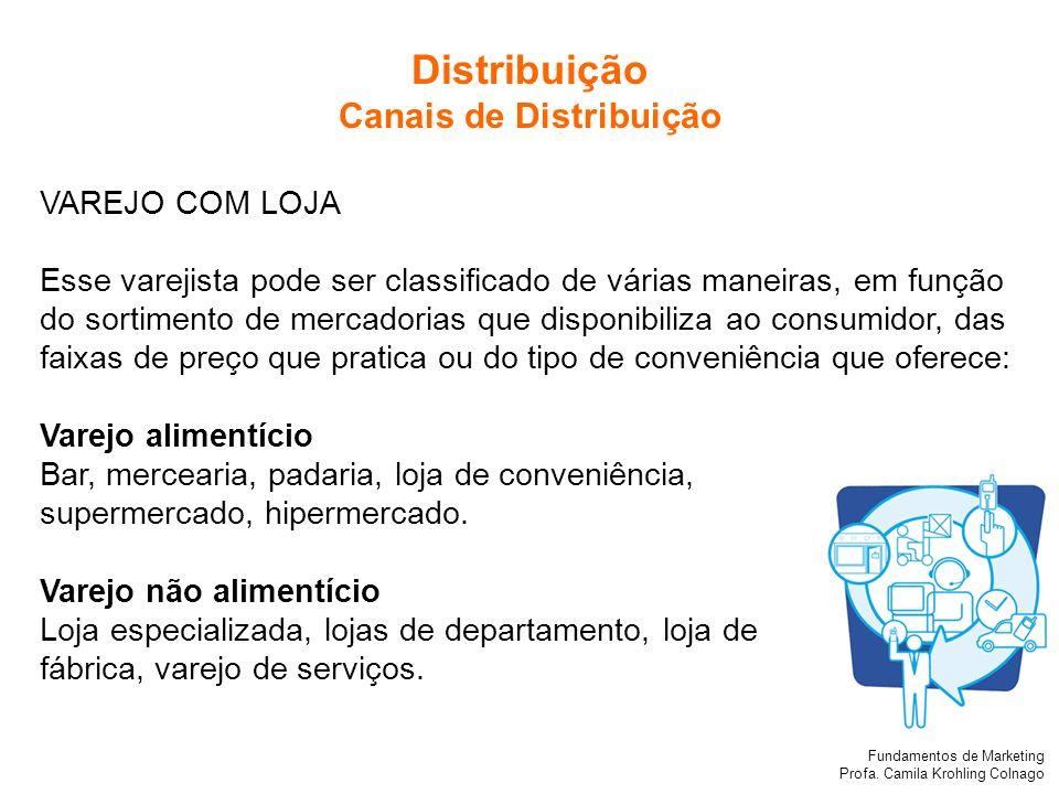 Fundamentos de Marketing Profa. Camila Krohling Colnago VAREJO COM LOJA Esse varejista pode ser classificado de várias maneiras, em função do sortimen